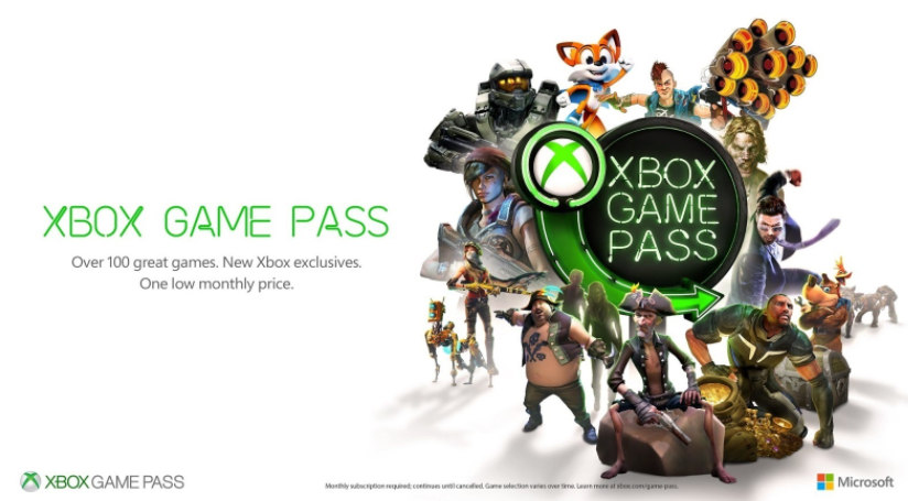 Xbox Game Pass: Vše, co potřebujete vědět